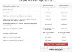 Linktipps: Shutterstock Auswertungen, DW Bericht über Microstock, Stock Fotos werden ignoriert sowie Workflow, Workflow und Workflow